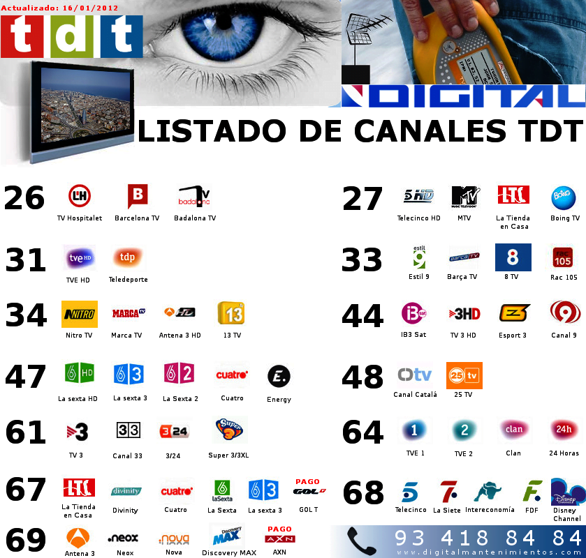 canales-tdt-digital1